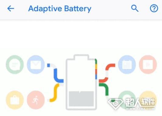 """谷歌正式推送Android Pie系统 """"亲儿子""""优先吃馅饼"""
